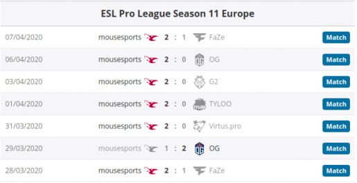 mousesports - astralis