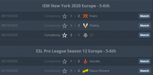 Complexity - Vitality
