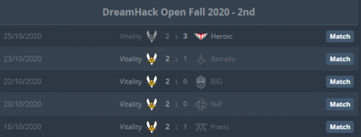 Vitality - Complexity